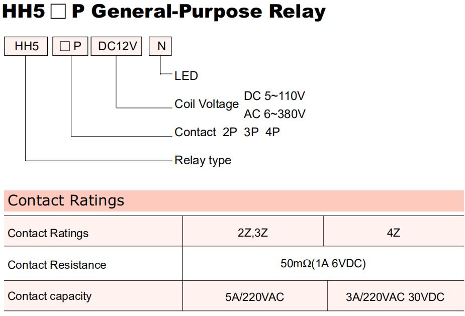 General Purpose Relay-MY3