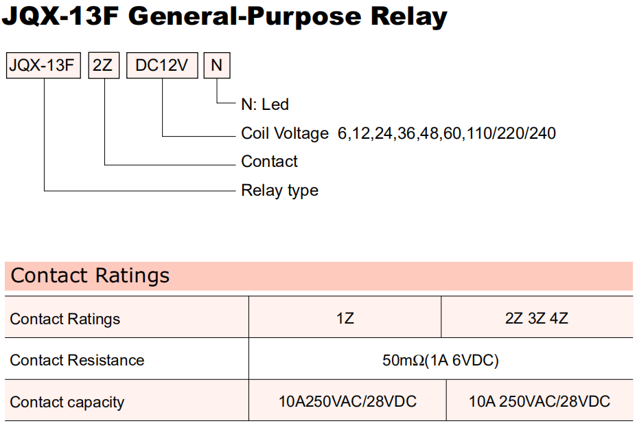 General Purpose Relay-LY4